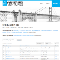 root9B is 1 on the Cybersecurity 500 List