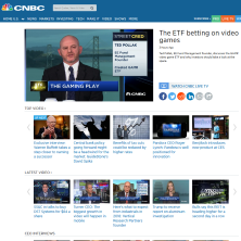GAMR Featured on CNBC