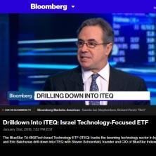 ITEQ Bloomberg