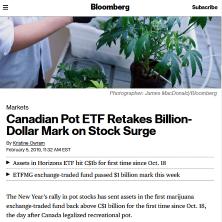 ETFMJ in Bloomberg