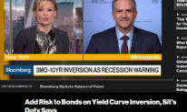 Bryce Doty on Bloomberg Daybreak Americas