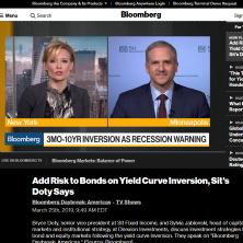 Bryce Doty on Bloomberg Daybreak Americas